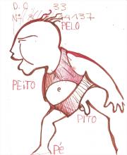 Ladislau da Regueira | Caderno d'Anotações | Pêlo~Peito~Pito~Pé (1999)