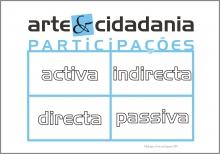 Ladislau da Regueira | Arte e Cidadania ~ Estudo de Confluências 1 (2007)
