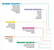 i m a g o e s t   Caderno de Apresentação: Índice Actividades (2003)