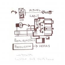 Ladislau da Regueira | Caderno d'Anotações  # Esquema | 2005