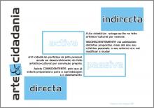 Ladislau da Regueira | Arte e Cidadania ~ Estudo de Confluências 8 (2007)